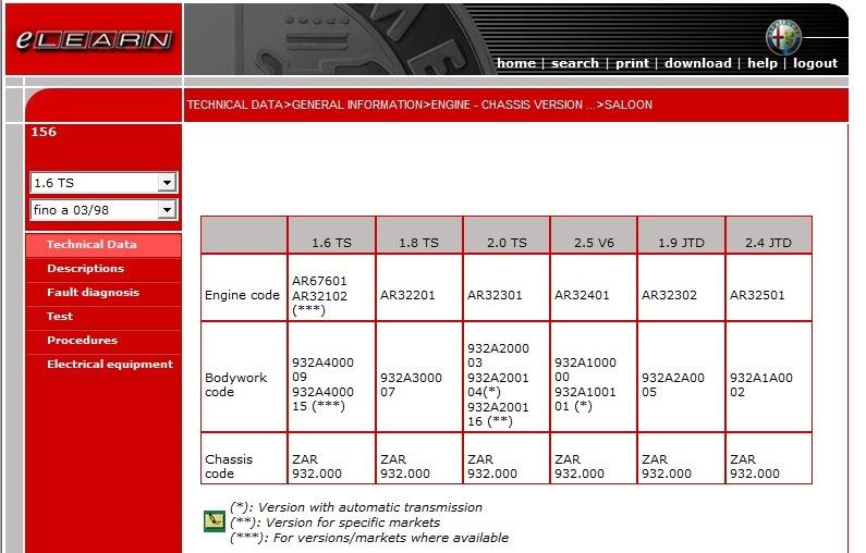 Alfa romeo 156 manual free download.