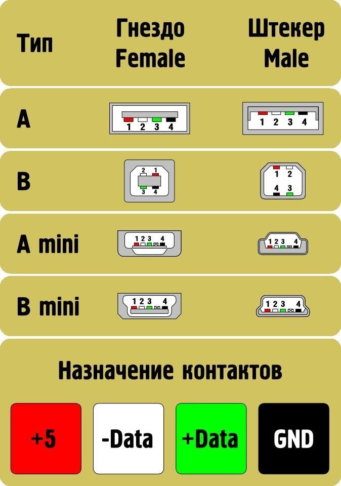 Обзор очень дешёвого китайского MP3 плеера - MobZon.Ru