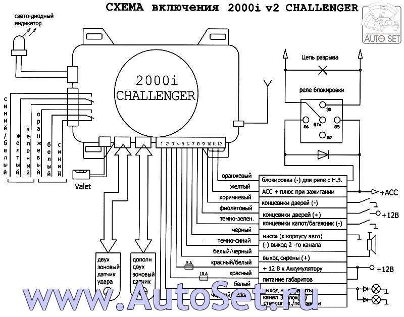 Сигнализация челленджер инструкция 2000