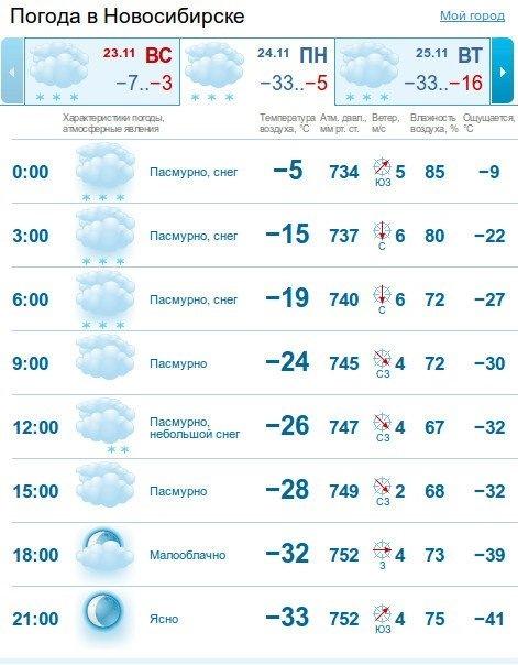 Прогноз погоды на зиму 2016-2017 в украине видео