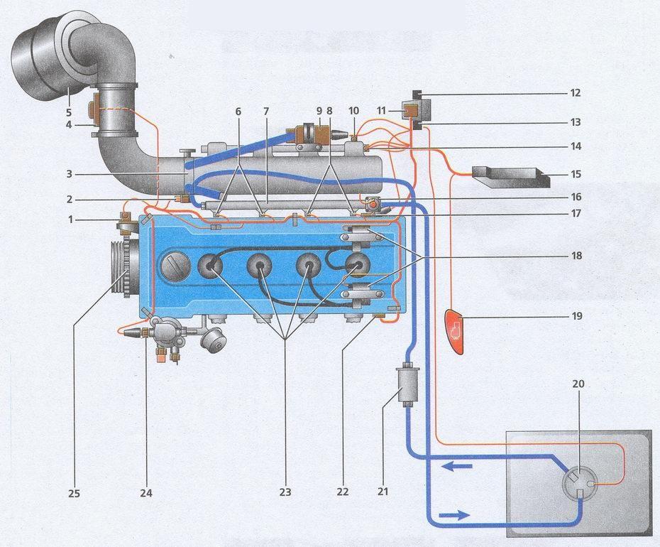 Как подключить генератор(там