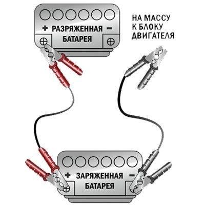 Схема как прикурить автомобиль