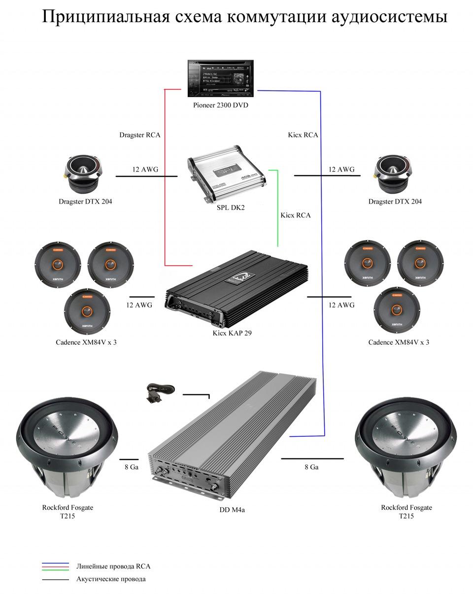 схема аудио подготовки в приоре фото