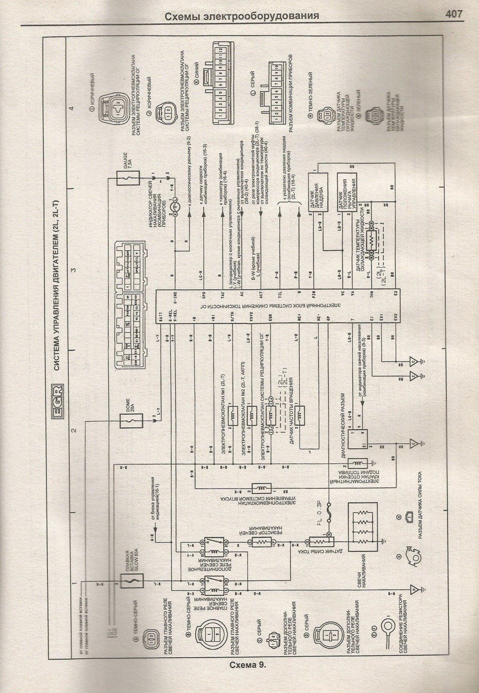 Схема домкрата для натяжения арматуры