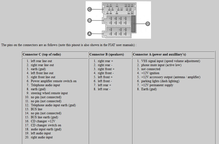 Схема магнитолы Fiat Bravo,