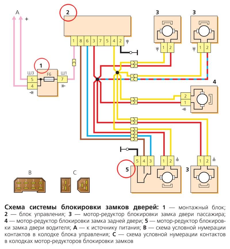 Схема подключения замков дверей нива шевроле