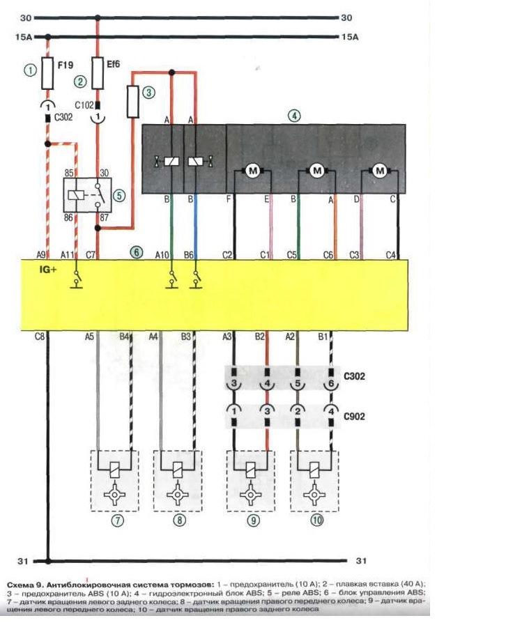 Схема АБС