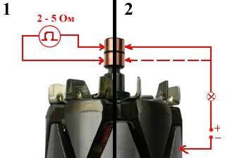 Как проверить конденсатор генератора ваз 2110 мультиметром