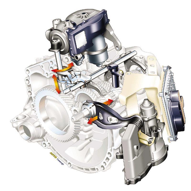 Робот. Как Избежать Проблем Со Сцеплением. - Peugeot 39