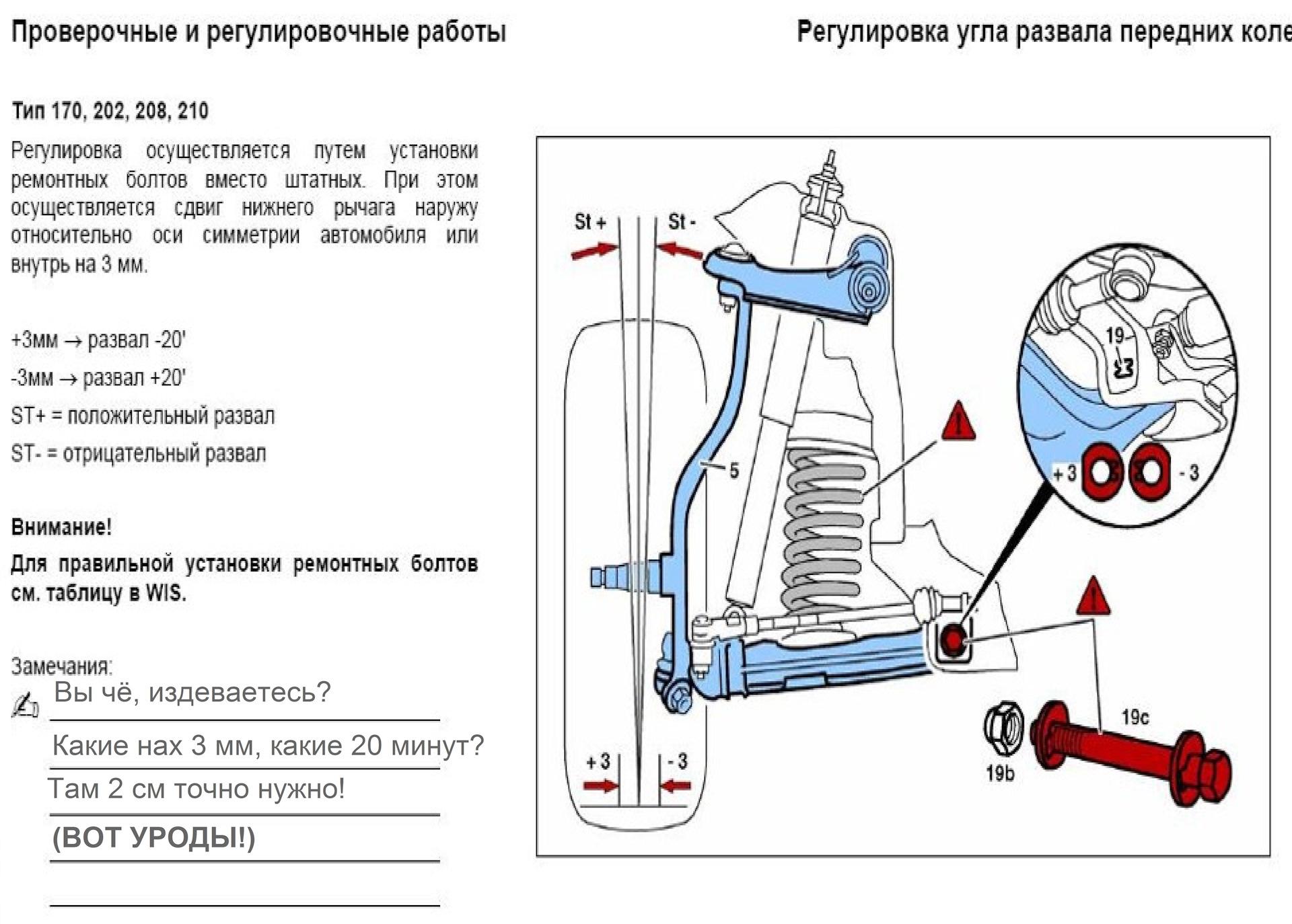 Как сделать развал-схождение колёс - Автосайт m 45