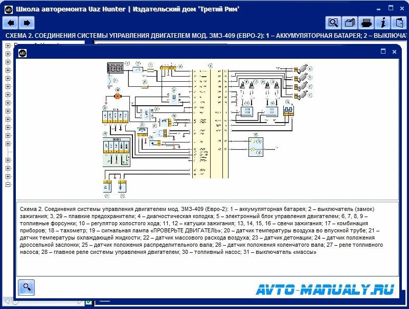 уаз 31512 руководство по эксплуатации техническому обслуживанию и ремонту