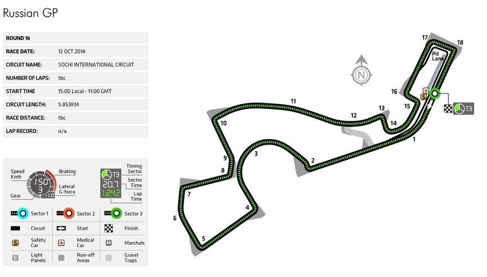Схема трассы в Сочи с сайта