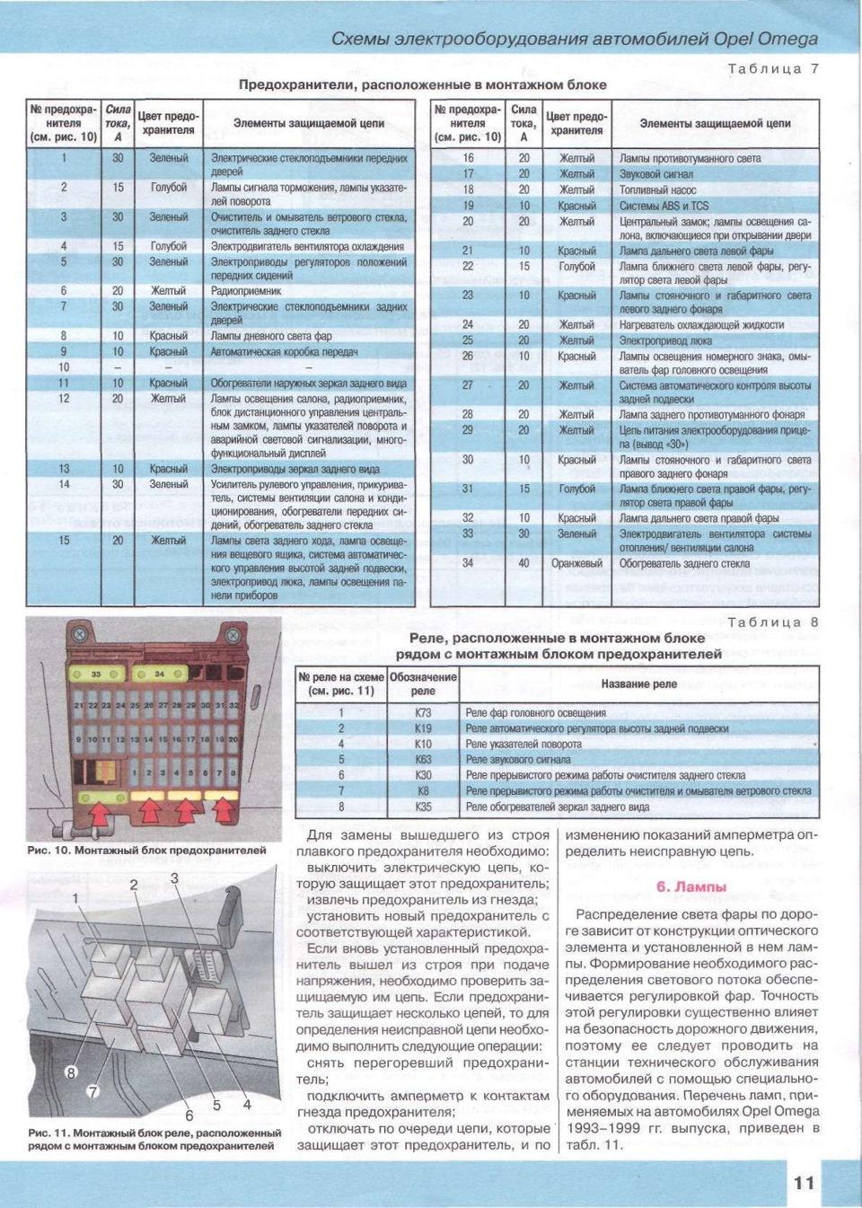 опель омега 1996 г.в. схема предохранителей