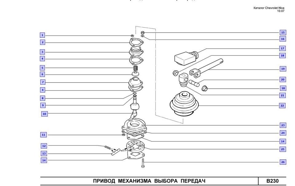 механизм выбора передач chevrolet niva 1.7
