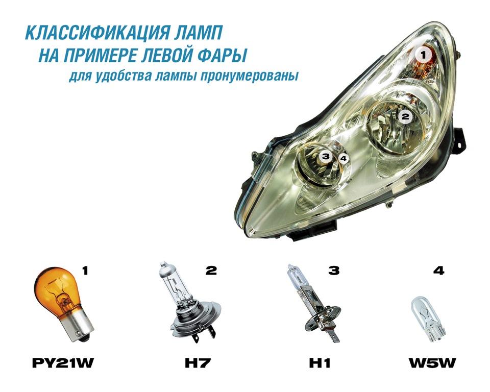 лампа 7h для опель
