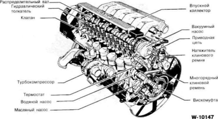 метки впрыска на двигателе bmw 2.5 tds