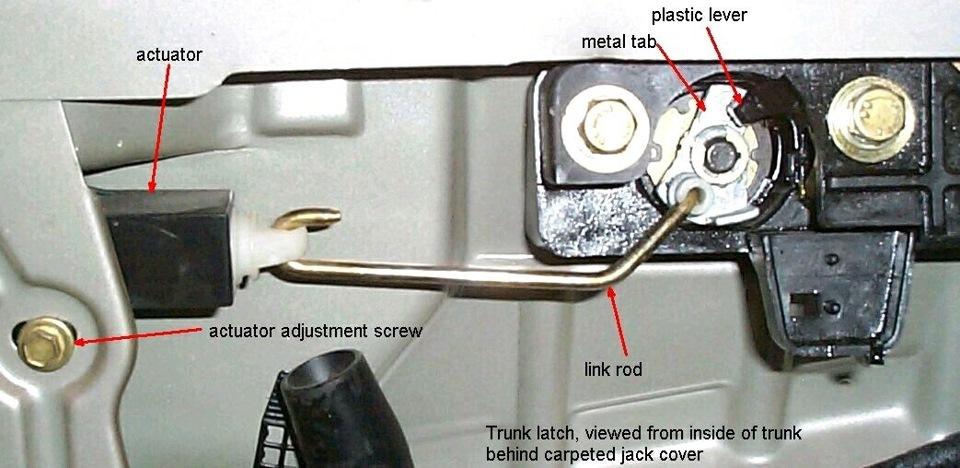 Bmw E30 Door Lock Won T Lock Psa Check Your Trunk Wire