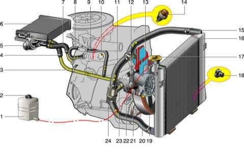 схема охлаждения нива шевроле схема