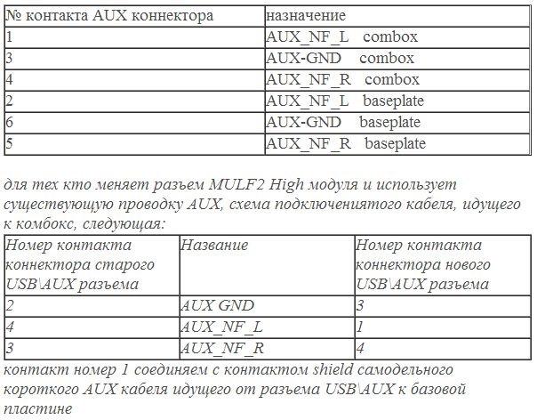 Схема расположения контактов в