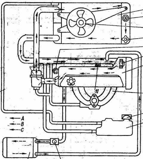 Система охлаждения таврия схема фото 711