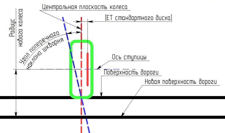 Как пользоваться AutoCAD  Lumpicsru
