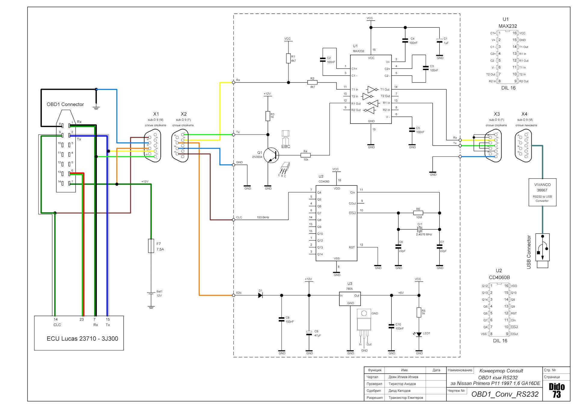 consult obd1 convertor rs232 to usb nissan rh drive2 ru