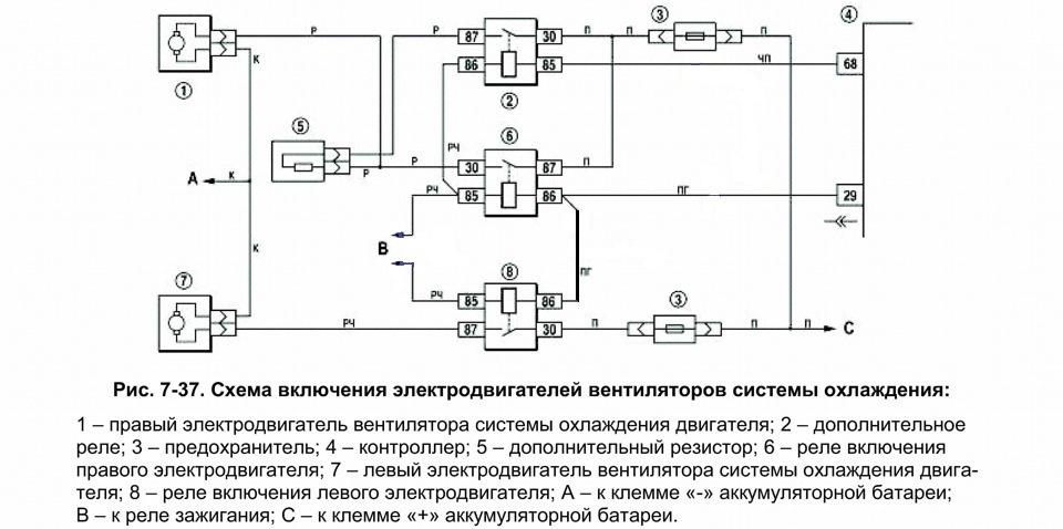 Схема системы охлаждения шеви-нива