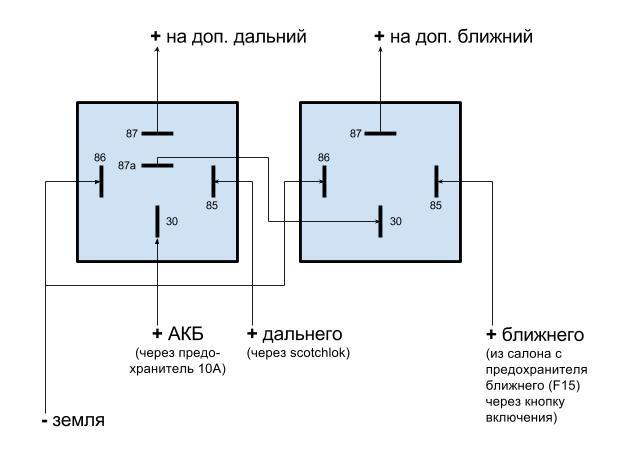 Схема подключения: 1) доп.
