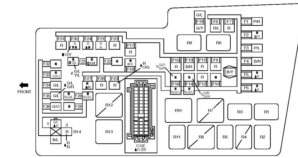 F1 — вентилятор системы