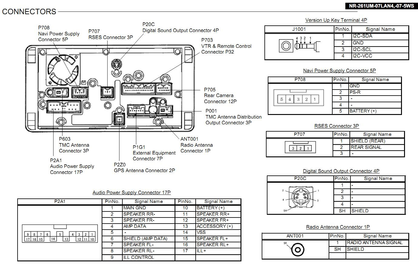 B63 Mitsubishi Mmcs Wiring Diagram