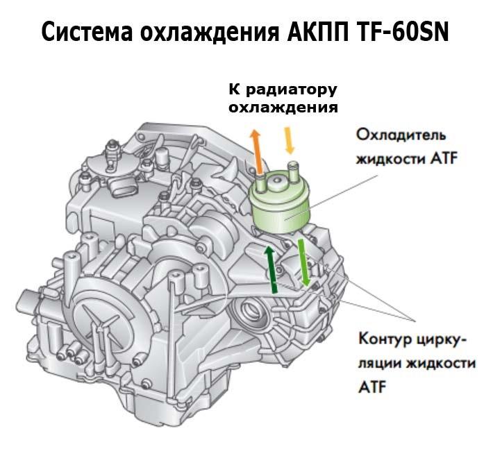 Теплообменник в акпп на пассат б6 Паяный теплообменник-испаритель Машимпэкс (GEA) NP 5AE Владивосток