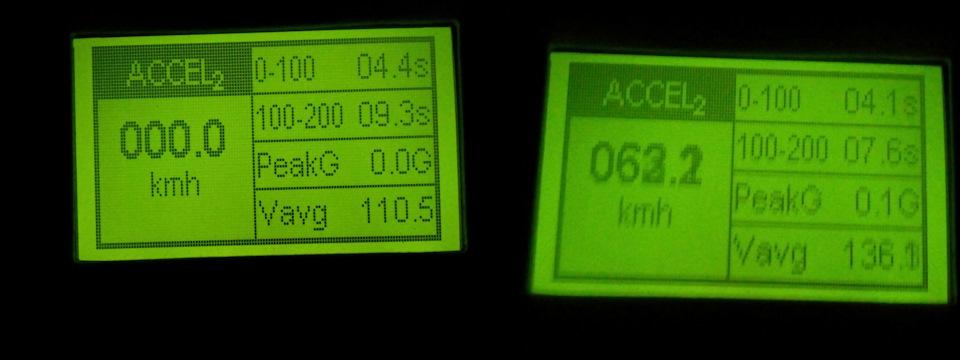 Разгон до/после Mercedes CLS63 AMG 5.5 biturbo Stage 1