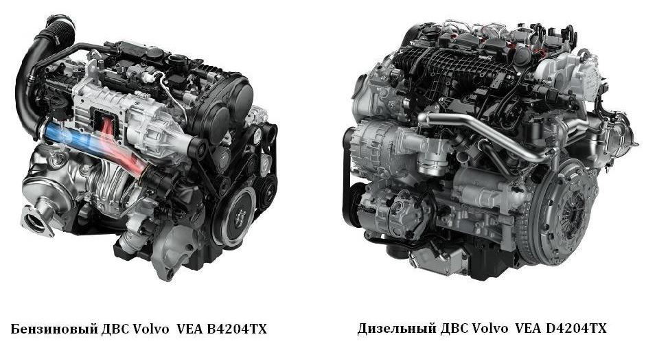 рекомендуемое масло в двигатель вольво хс70 дизель