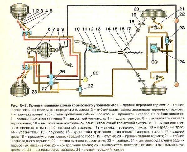 Схема тормозной системы Lucas