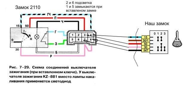 Схема приема тройчатки хильды кларк