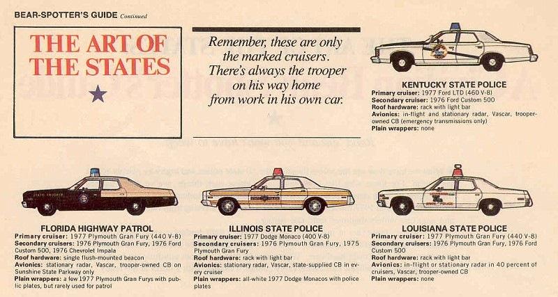 Сканы статей из журнала Car