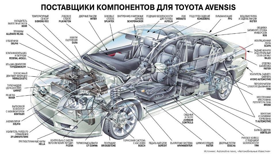 Схема авто с настоящими