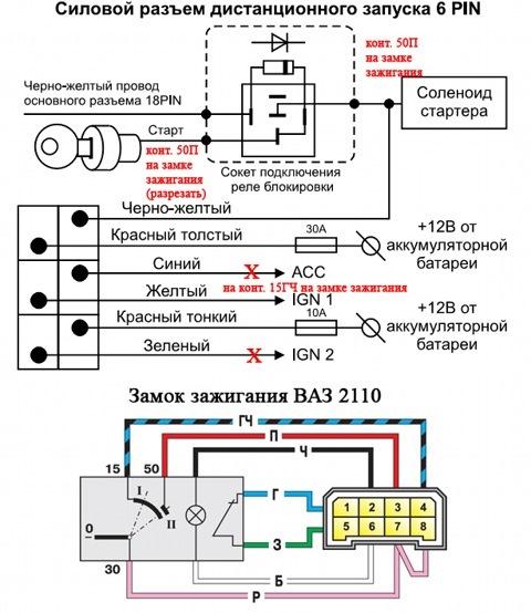 Схема замка зажигания приоры.
