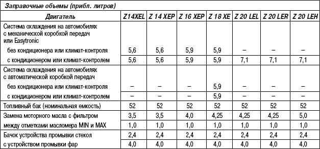 getriebe - f17