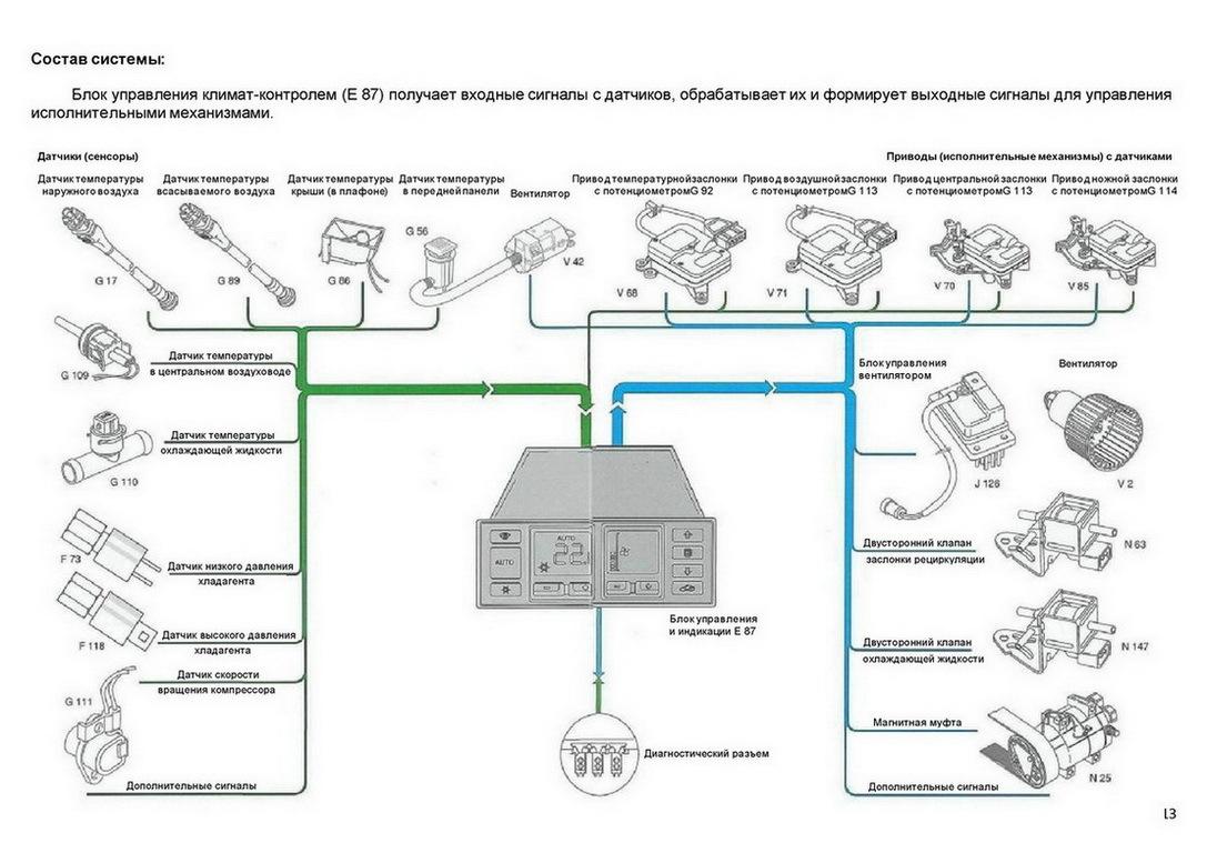 Схема работы климат контроля фото 98