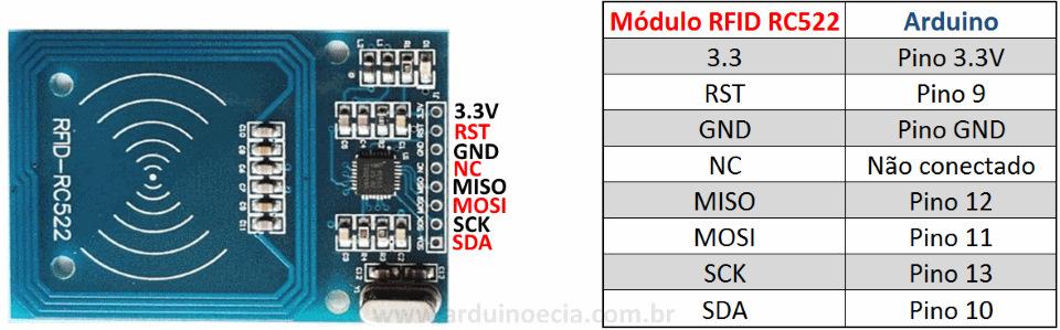 I2C and SPI protocol on PIC18F45K22 website
