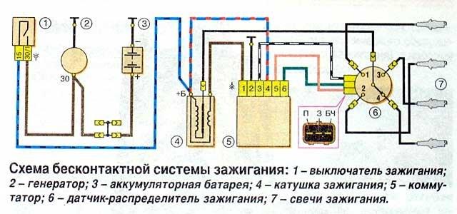 Ваз 2107 регулировка электронного зажигания своими руками