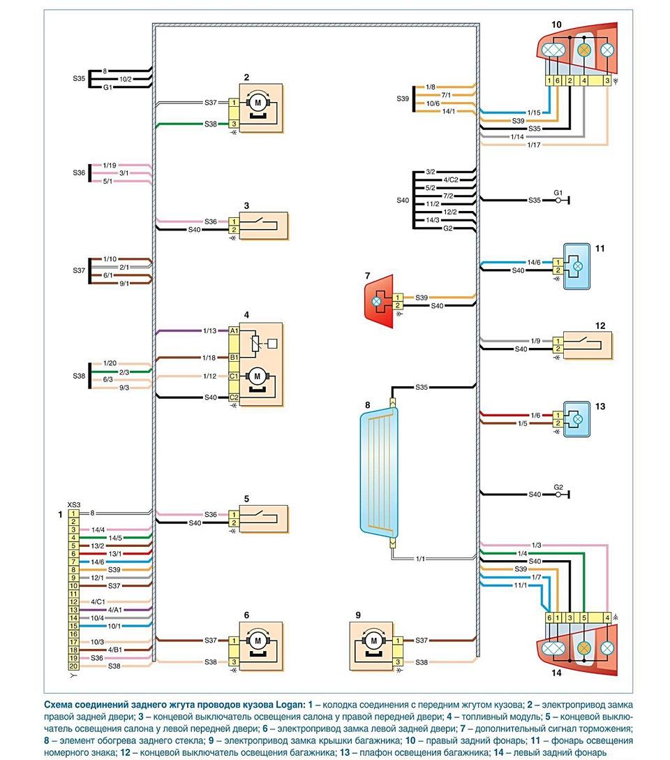 Renault Logan Wiring Diagram - Wiring Diagrams IMG on