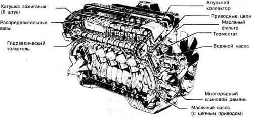 мотор bmw m42 купить цепь грм
