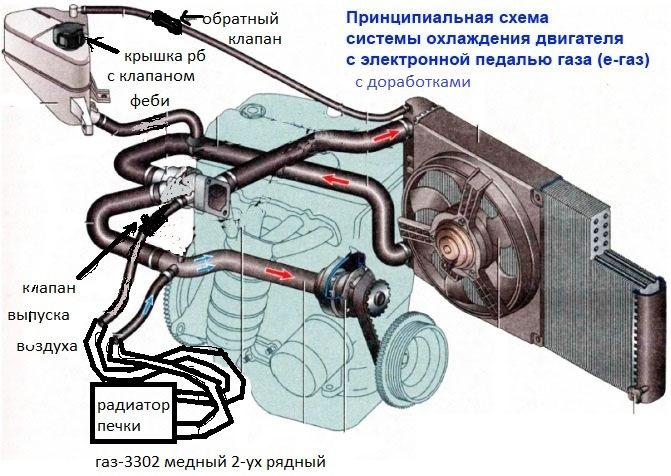 Ремонт калины своими руками системы охлаждения 73