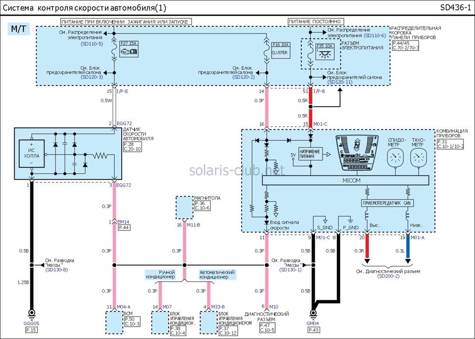 Hyundai solaris схемы электрооборудования
