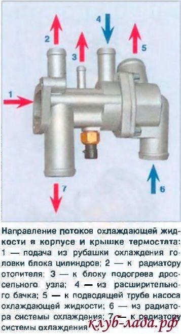 Как проверить датчик температуры охлаждающей жидкости на
