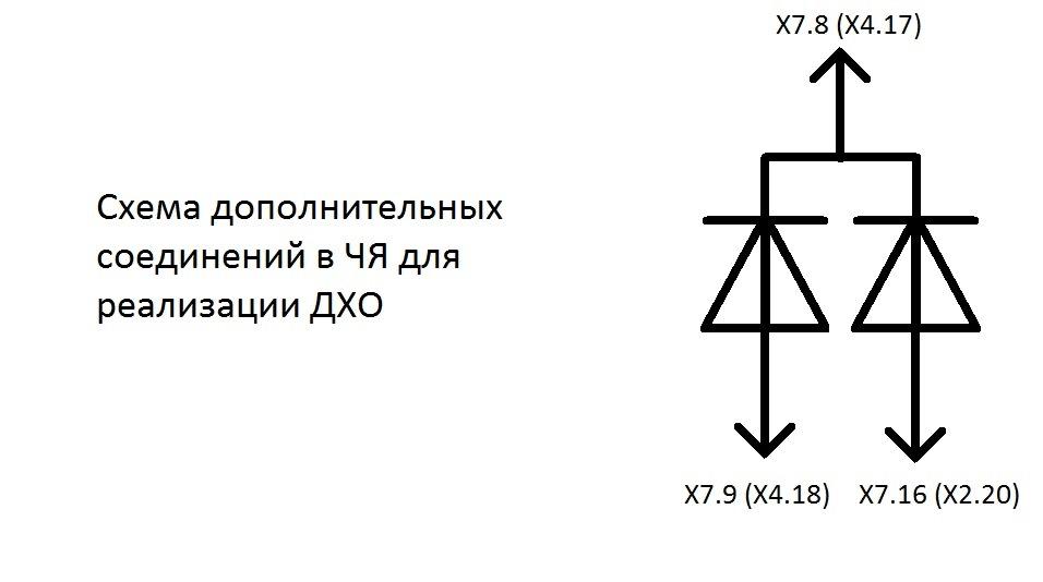 X6.9 — X6.13 (X4.16),