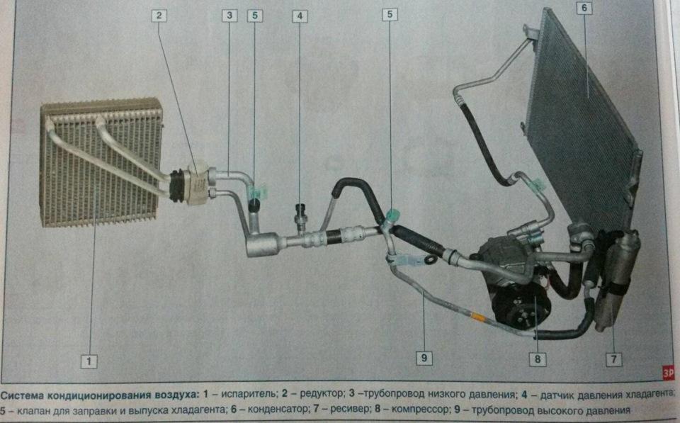 Дэу нексия ремонт кондиционера