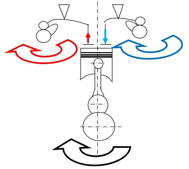 Схема движения клапанов в